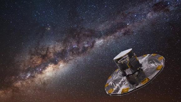 Gaia teleskobu