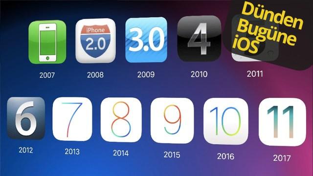 Dünden bugüne iOS