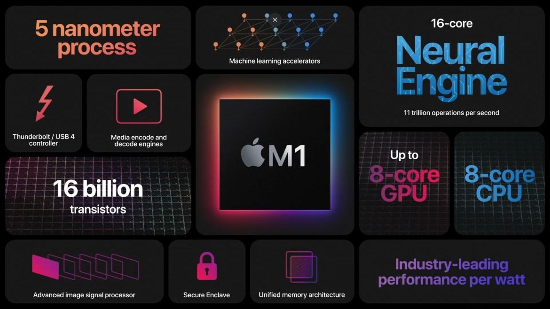 Apple M1 tanıtıldı! İşte özellikleri