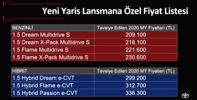 Toyota yaris Türkiye fiyat listesi