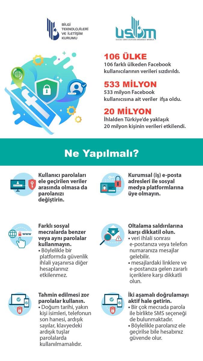 Ömer Fatih Sayan, Facebook veri ihlali ile ilgili açıklama yaptı
