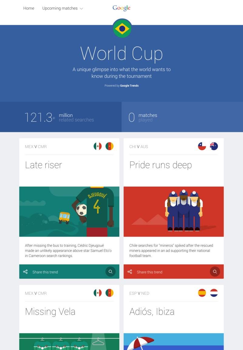 googletrends_mundial