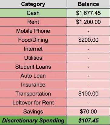 Expenses2