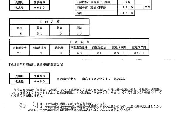 司法書士試験結果_ページ_1