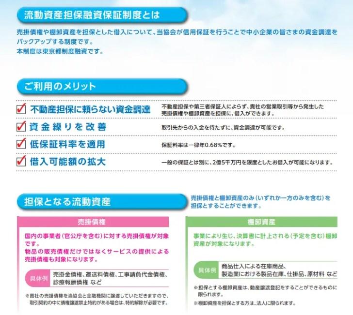 例:東京信用保証協会/流動資産担保融資保証制度(ABL保証)