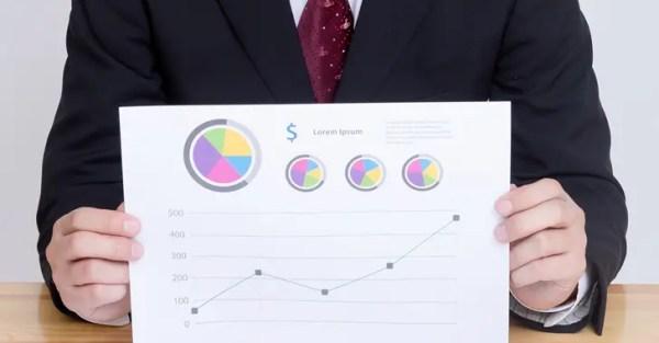 交渉技その6.経営計画の改善策は「量的変化」で説明する