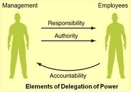 Delegation.jpg