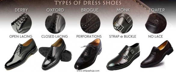 Men s Shoe Styles   Different Types of Shoes for Men  Casual and Formal different types of dress shoes for men mens