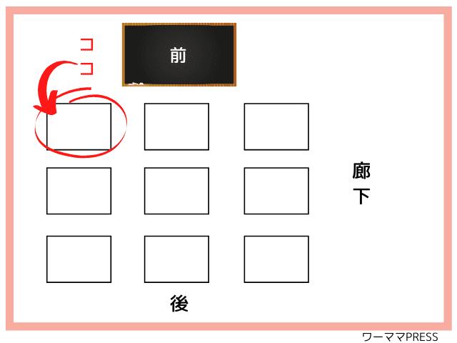 英検_当日_前日_勉強_すること