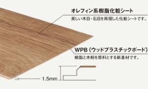 WPBリフォームフロアの構造