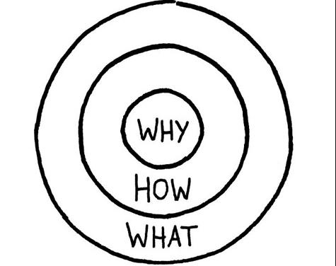 やる気の根っこは「なぜ?」が大切