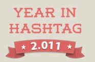 Year in Hashtag - 2011