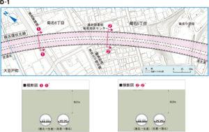 港北図書館・菊名地区センターや菊名小学校の地下深くを通る(