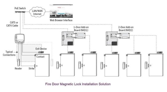 Yangına dayanıklı kapı maglock kurulum çözümü - Geçiş kontrol sistemi tasarımı ve kurulumunda kapılar için maglock kurulumu