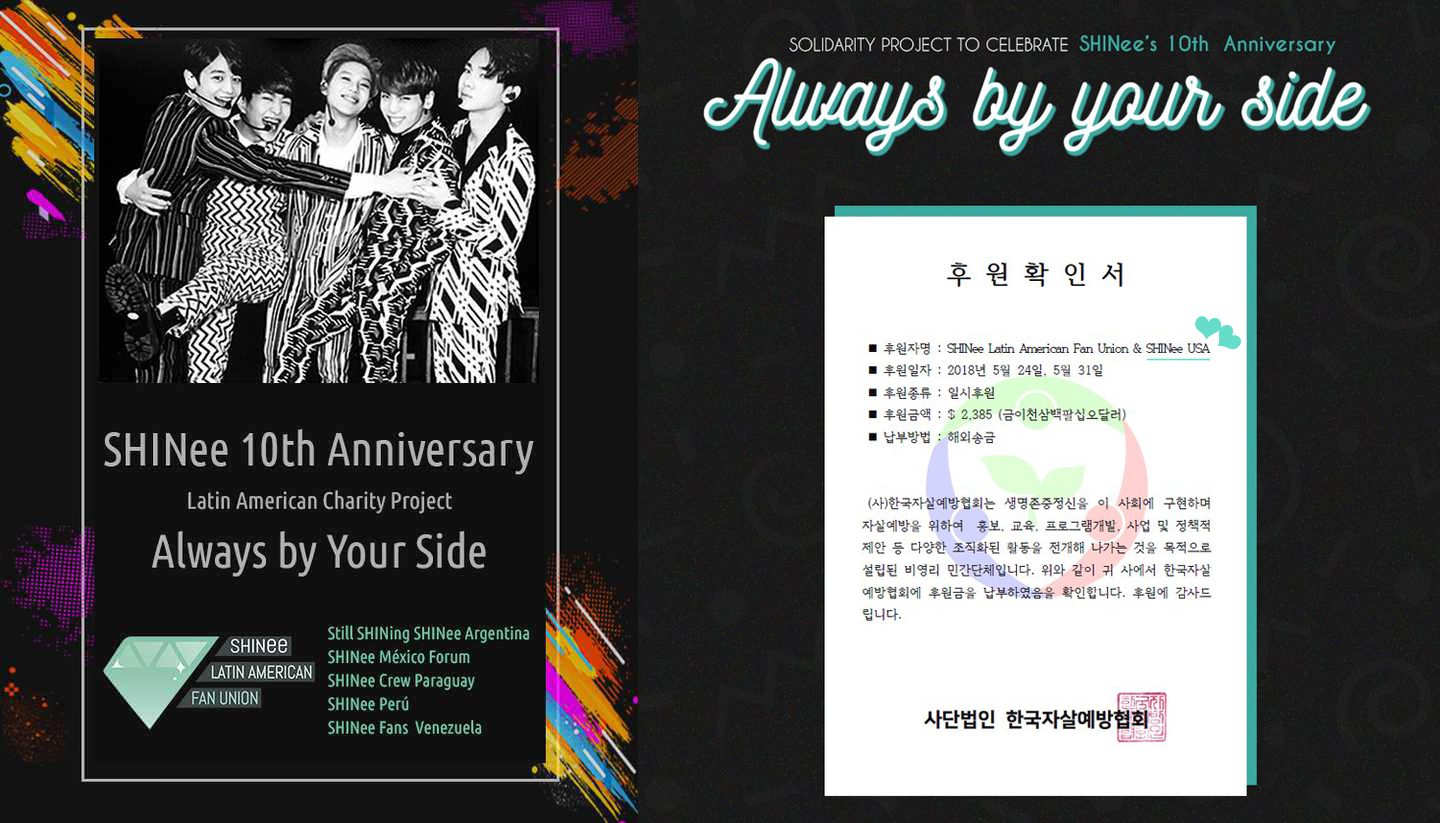 SHINee 10th Anniversary Charity Project