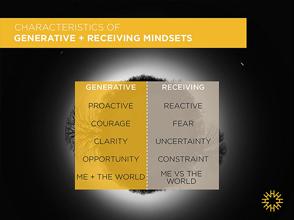 The-role-of-mindset-in-user-centred-design_00_1