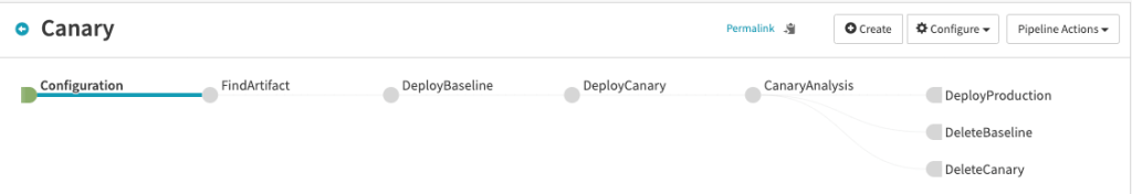 spinnaker_canarypipeline