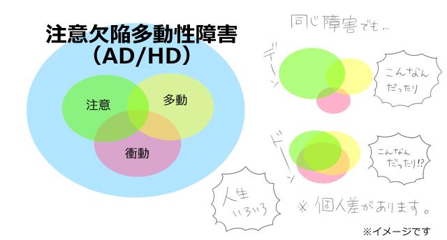 f:id:shinoegg:20160828154233j:plain