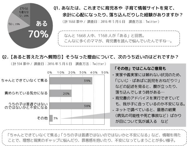 f:id:shinoegg:20161017141828j:plain