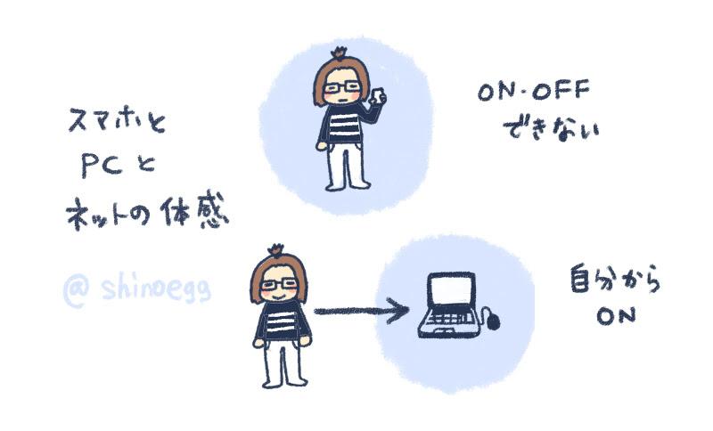 f:id:shinoegg:20170117170743j:plain