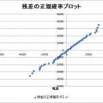 【パワーメーター2019】SeatTube型実用性評価計画<残差7%ある >