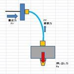 【3DP】10月からやりたいこと<IE開発、変位センシング>