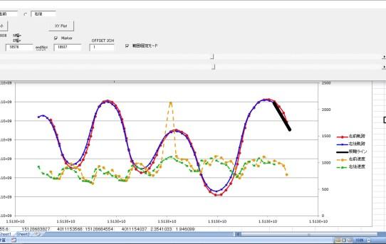 【L-RTK】2ch_RTK解析用VBAグラフTOOL作ってみた<スキーターンズレ見えた>