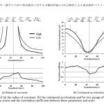 【SKI】L-RTKを活用してSki_Turn_Analyzer作りたい<スキー研究論文調査>
