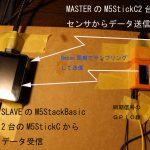 【PowerMeter2020】M5StackのESP-NOWで1対2無線送受信実験<Pgmが簡単>