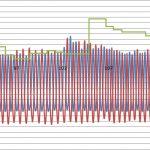 【PowerMeter2020】計測システムデバッグ開始<4本のプログラムデバッグ>