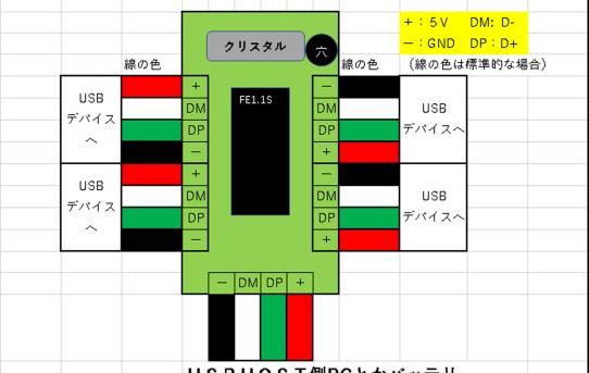 【RTK21】4ポートUSB HUB作った<RTK汎用システム組む>