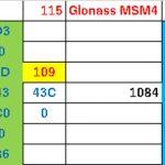 【RTK21】RTCM3をMSM4にばらしてESP-NOW送信検討<RTCM無線配信>