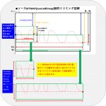 【STA】RTKデータ解析用グラフィック機能開発ーその2ー<ソースBITMAP表示基礎>