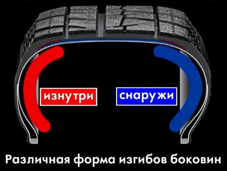 Шины Bridgestone Blizzak Revo GZ — купить зимнюю резину ...