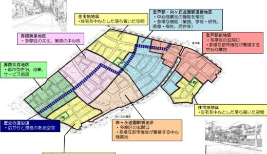 登戸駅前の区画整理や再開発は今後どうなる?進捗状況や「まちづくり方針」を紹介