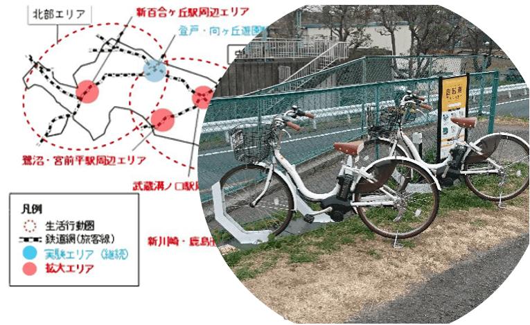 川崎市シェアサイクル