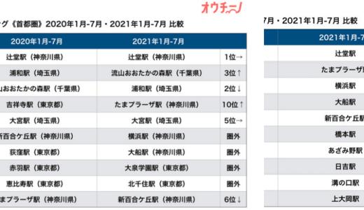 【2021年1月-7月】新百合ヶ丘は首都圏の人気駅ランキング第10位(神奈川県第5位)