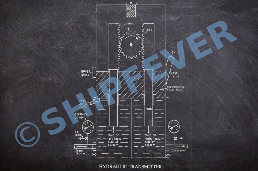 hydraulic Telemotor transmitter