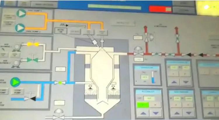 Inert gas generator Control pannel
