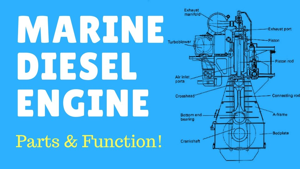 Marine Diesel Engine – Parts And Functions