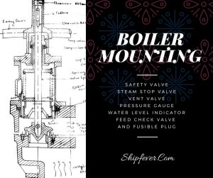 Boiler Mountings And Their Function – Complete List