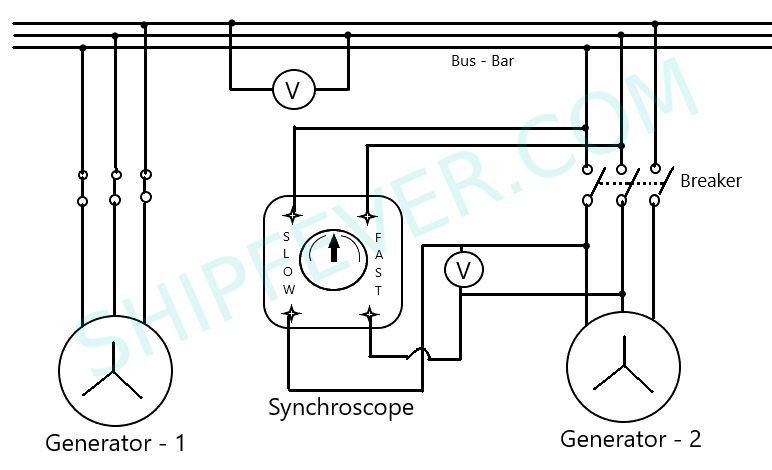 parallel generators - synchroscope method