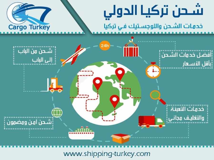 شحن من تركيا الى الجزائر شحن من اسطنبول شركة شحن العالمية