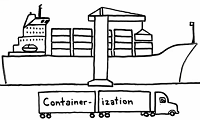 containerization - How containerization shaped the modern world