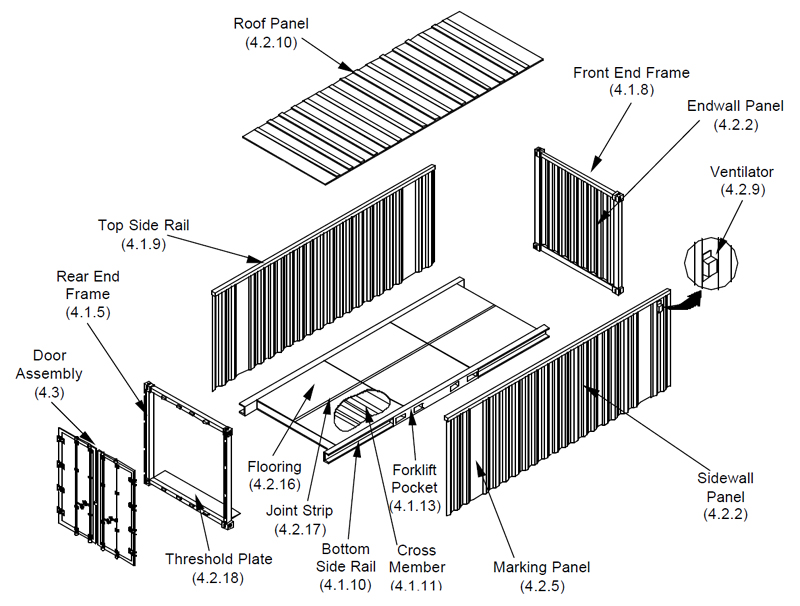 Pin By Mister C On Prefabulous Internals Ideas Building A Container Home Container House Container Homes Cost