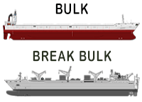 bbvsbufi - Difference between bulk and break bulk