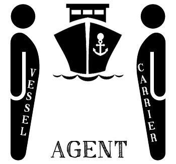difference between vessel and carrier agent
