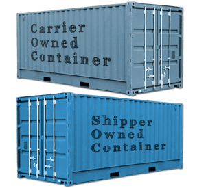 What is the difference between a shipper owned container and