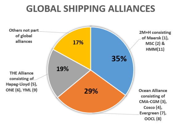 6 points to help you compete in the shipping and freight industry