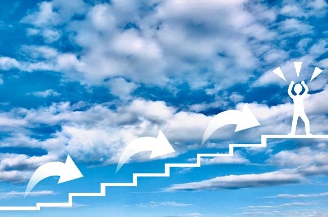 仕事の目標は達成指標・達成水準・達成期限の3点を明らかにする
